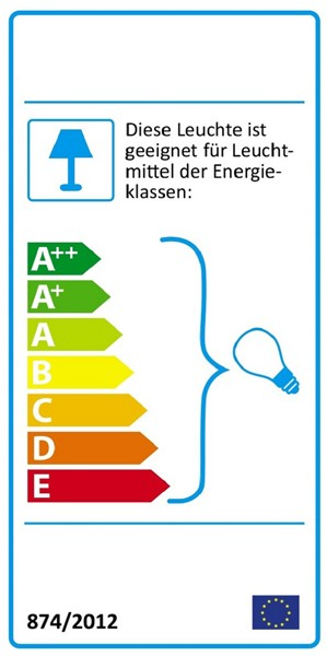 Energieeffizienzklassen_Ratgeber1